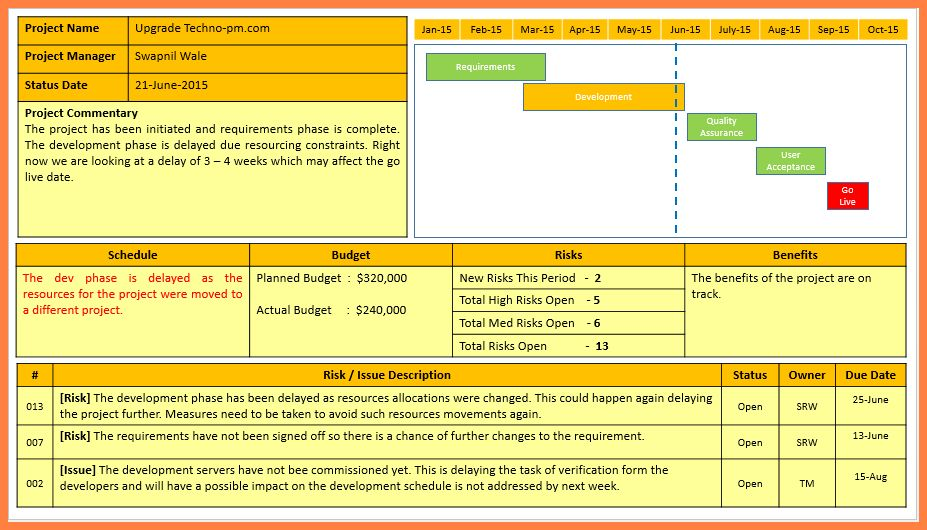 7+ status report format   Invoice Example 2017