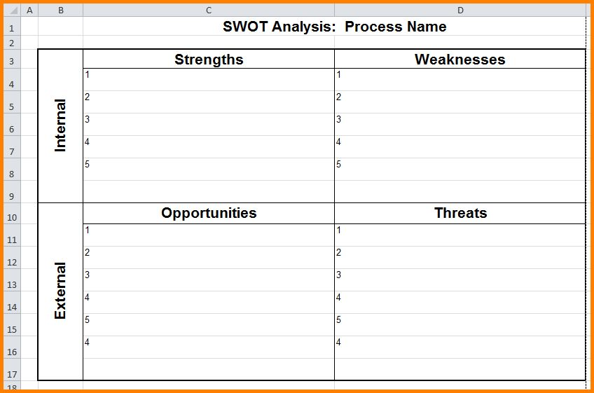 9+ swot analysis template word - LetterHead Template Sample