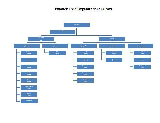 40 Organizational Chart Templates (Word, Excel, PowerPoint)
