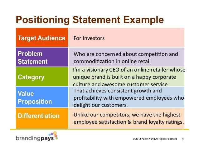 Example of a positioning statement | I ♥ Branding! | Pinterest