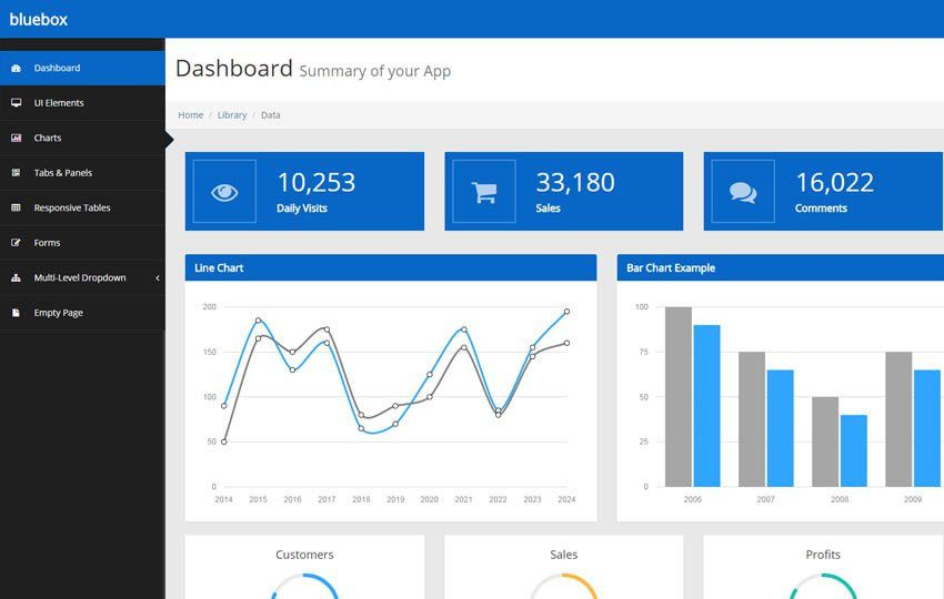 Top 10 Free Admin Dashboard Backend Bootstrap HTML5 Templates in 2016