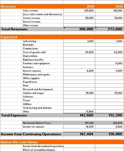 4 Income Statement Templates – Word Templates Inn