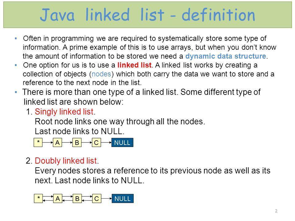 Java linked list. - ppt download