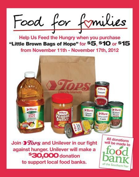 9 Best Images of Food Bank Flyer Templates - Food Drive Flyer ...