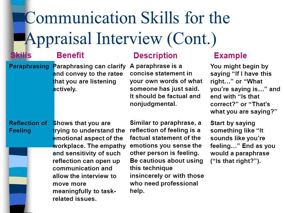 Performance Appraisal - ppt download