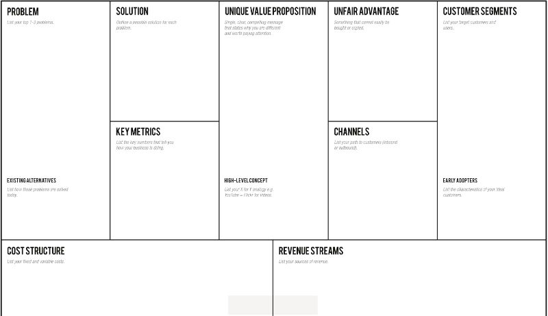 Template: The 20 Minute Business Plan For App Development Startups ...