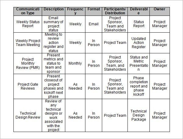 Project Management Template - 12+ Download Free Documents in PDF ...