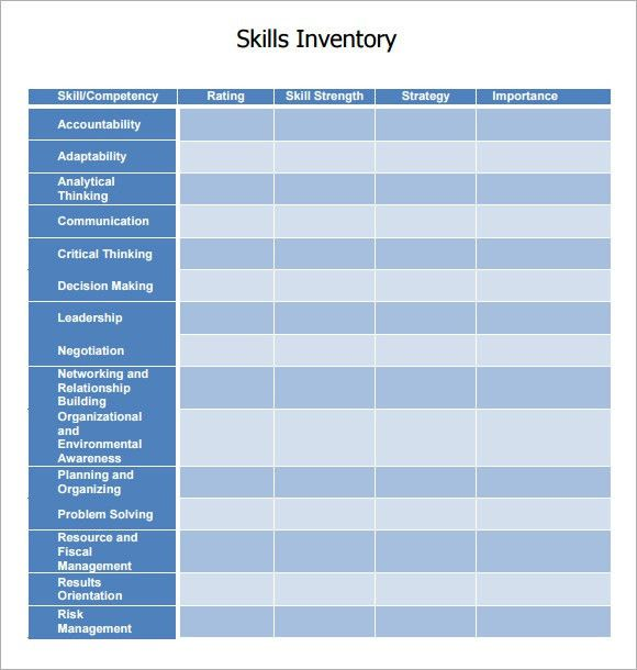 Skills Inventory Template  Sample Ideas