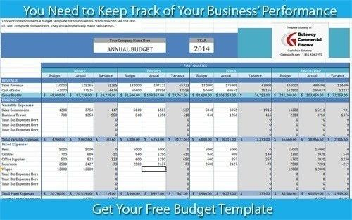 Business Budget Template | How to Prepare Projected Budgets