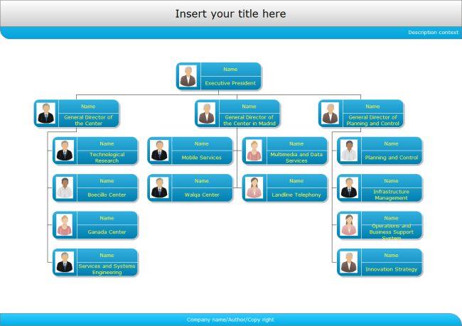 Company-Org-Chart | Free Company-Org-Chart Templates