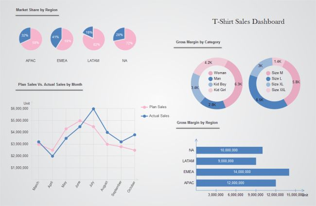 Free Charts and Graphs Templates | Template Resources