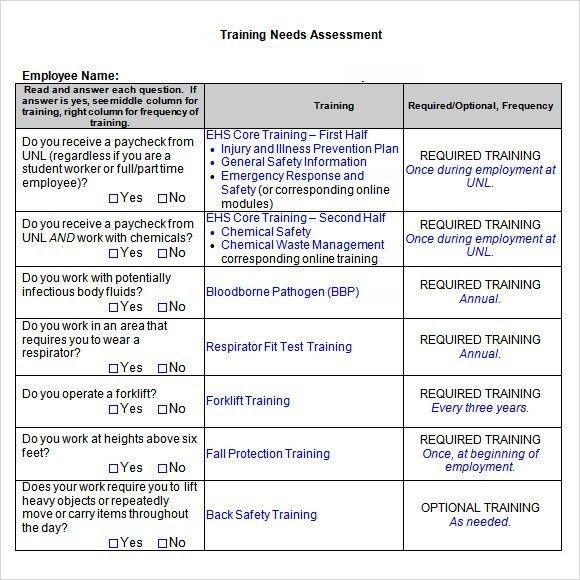 Training Needs Assessment Template. 28 sample needs assessment ...