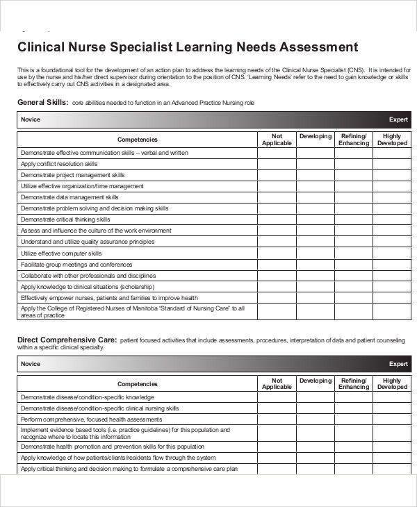 Nursing Assessment Template. Nursing Assessment Assessment Nursing ...