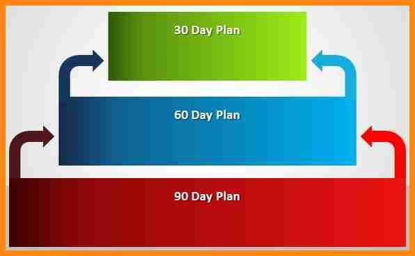 8+ 30 60 90 day plan template powerpoint | driver-resume