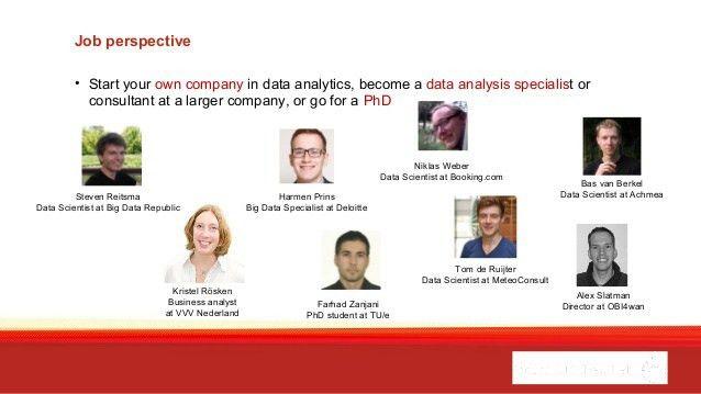 Data Science Master Specialisation