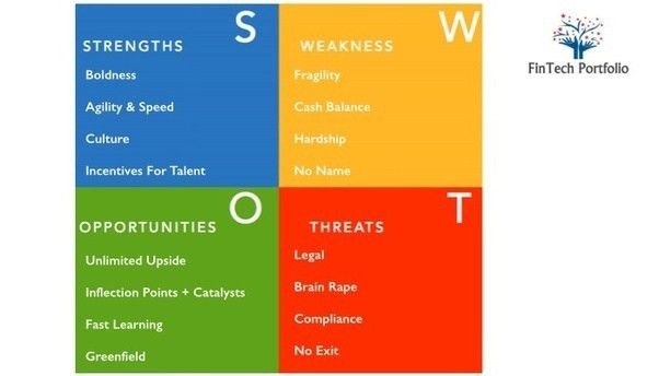 The great examples of a SWOT analysis prepared for a web startup ...