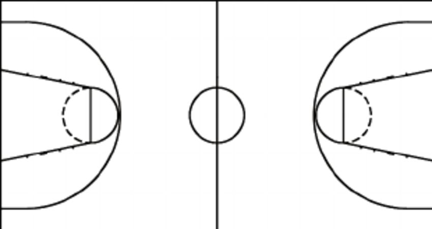 Left: basketball court. The direction of the play is left to right ...