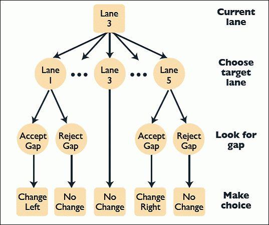 11+ example of algorithm | letterhead format