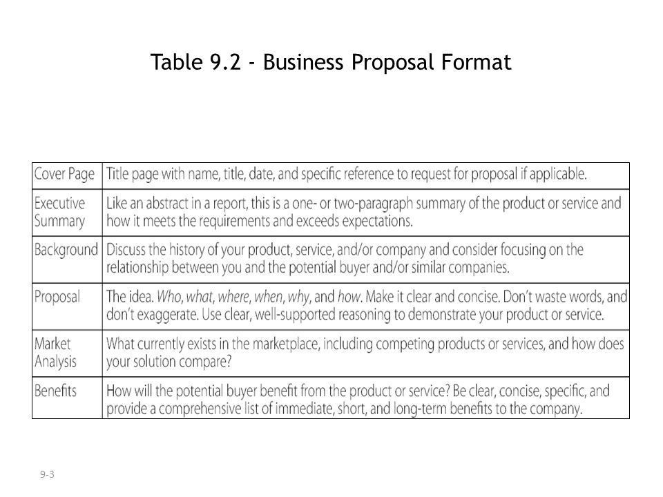 Preparing a Business Report - ppt download