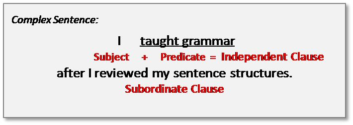 complex sentence - TALK School of Languages - BLOG