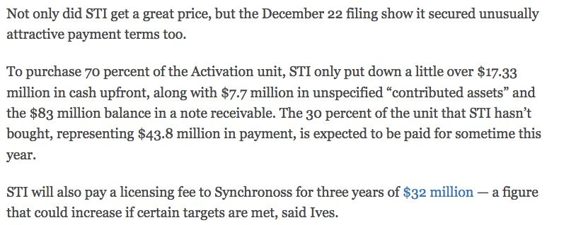 Synchronoss Technologies: You Probably Wouldn't Buy a Car From ...