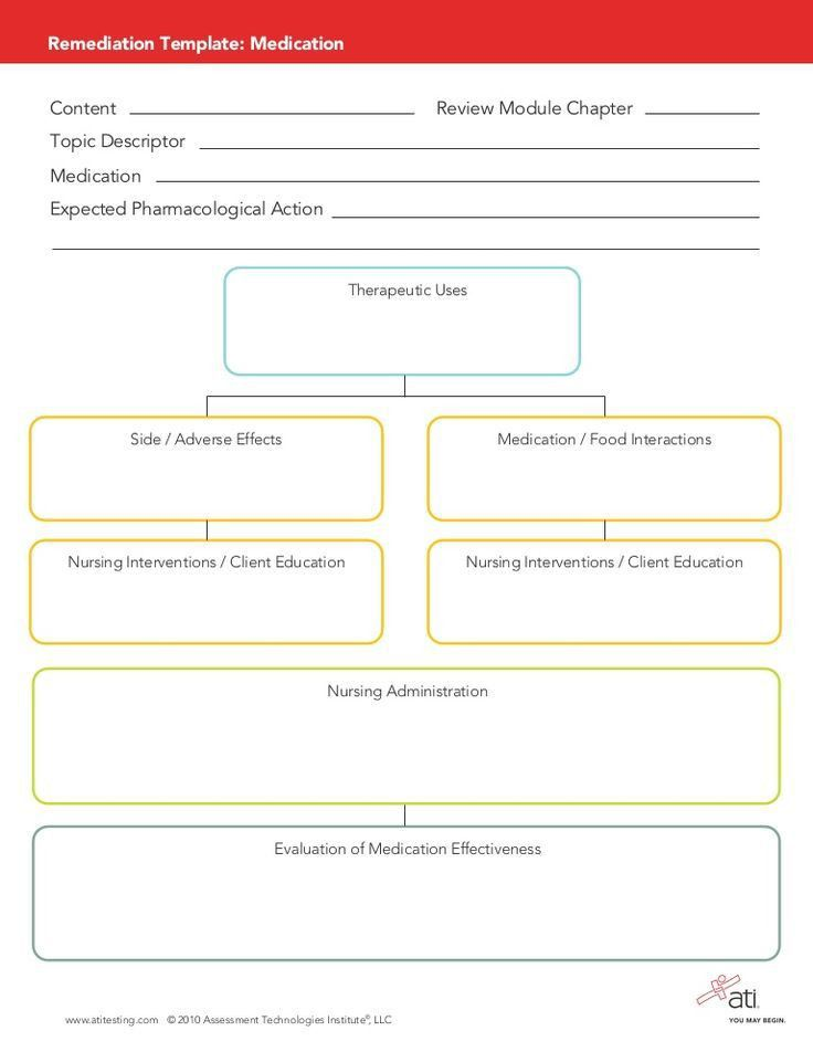 pharmacology study template ati - Google Search | the road to ...