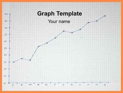 Graphing Template. 10 free graph paper templates free sample ...