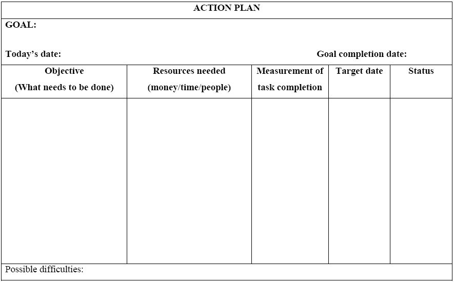 Minimalist Template Word Sample of Action Plan with Goal and ...