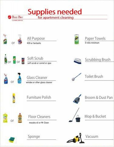 Apartment Cleaning Supplies List -