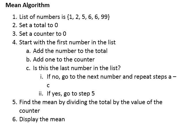 11INTE01: Algorithm Examples...