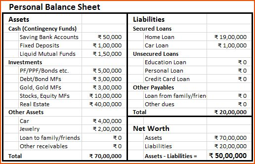 5+ how to make a balance sheet - bookletemplate.org