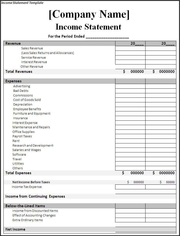 Income And Expense Statement Template | Template Idea