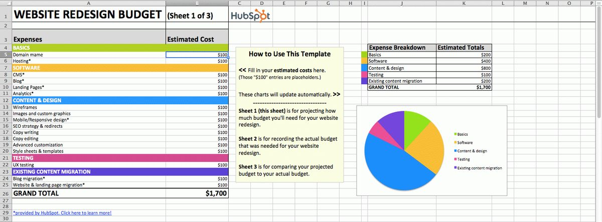 How to Manage Your Entire Marketing Budget [Free Budget Planning ...