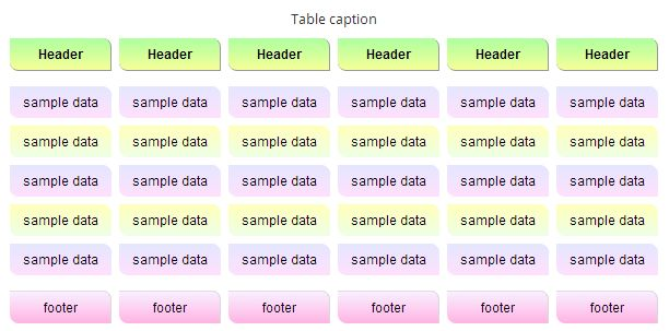 HTML table CSS generator examples | Web design and front end