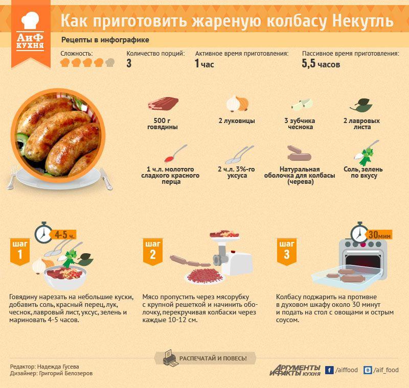 Как приготовить колбасу рецепты