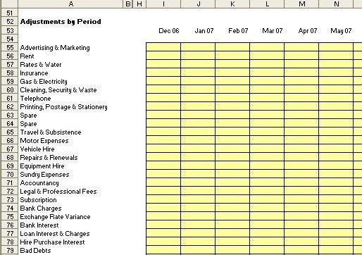 Budget & Projection System - Excel templates for bookkeeping and ...