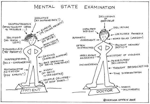 Mental state examination «