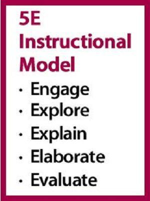 Best 10+ Lesson plan templates ideas on Pinterest | Teacher lesson ...