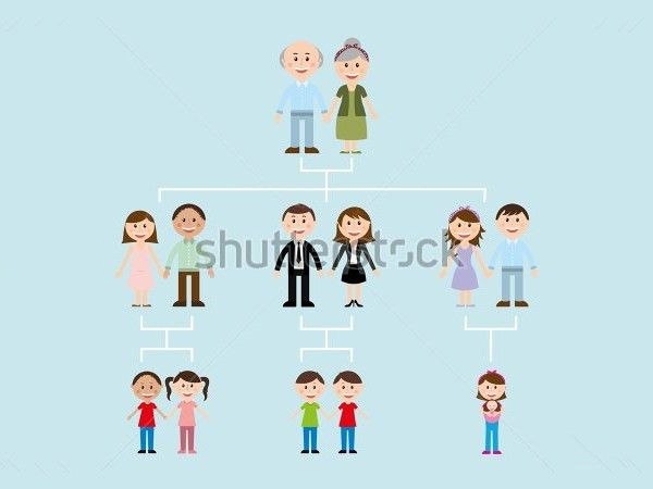 Photo Family Tree Template – 17+ Free Word, Excel, PDF Format ...