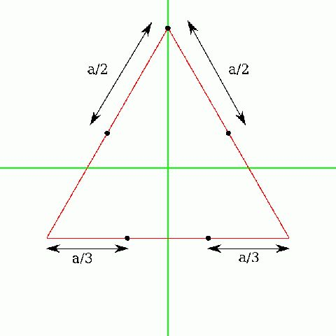 A Counterexample to Kahle-Conjecture, New Conjectures and ...