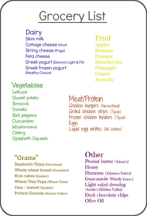 Great tips for healthy and inexpensive grocery shopping by The ...
