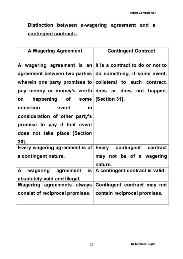 indian-contract-act-25-638.jpg?cb=1427855329