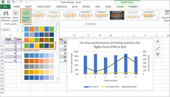 Telling a story with charts in Excel 2013 - Office Blogs