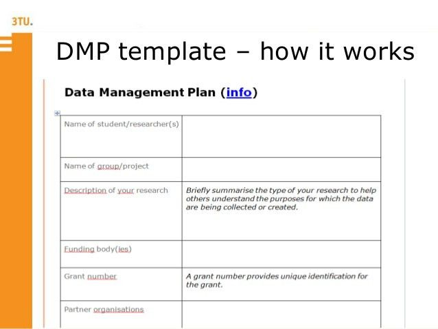 1.5, 3.3] Data Management Plan - Madeleine de Smaele [3TU.Datacentru…