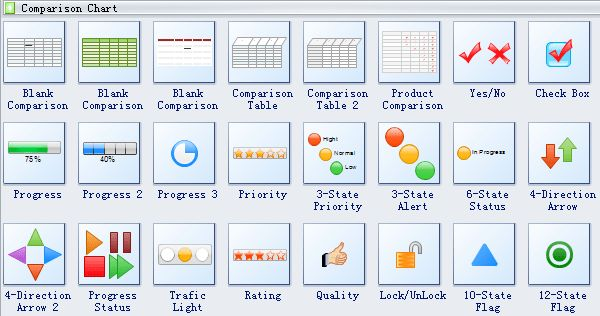 Comparison Chart   Charts and Graphs Solutions
