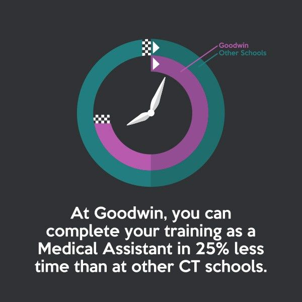Medical Assistant Program in CT | Goodwin College