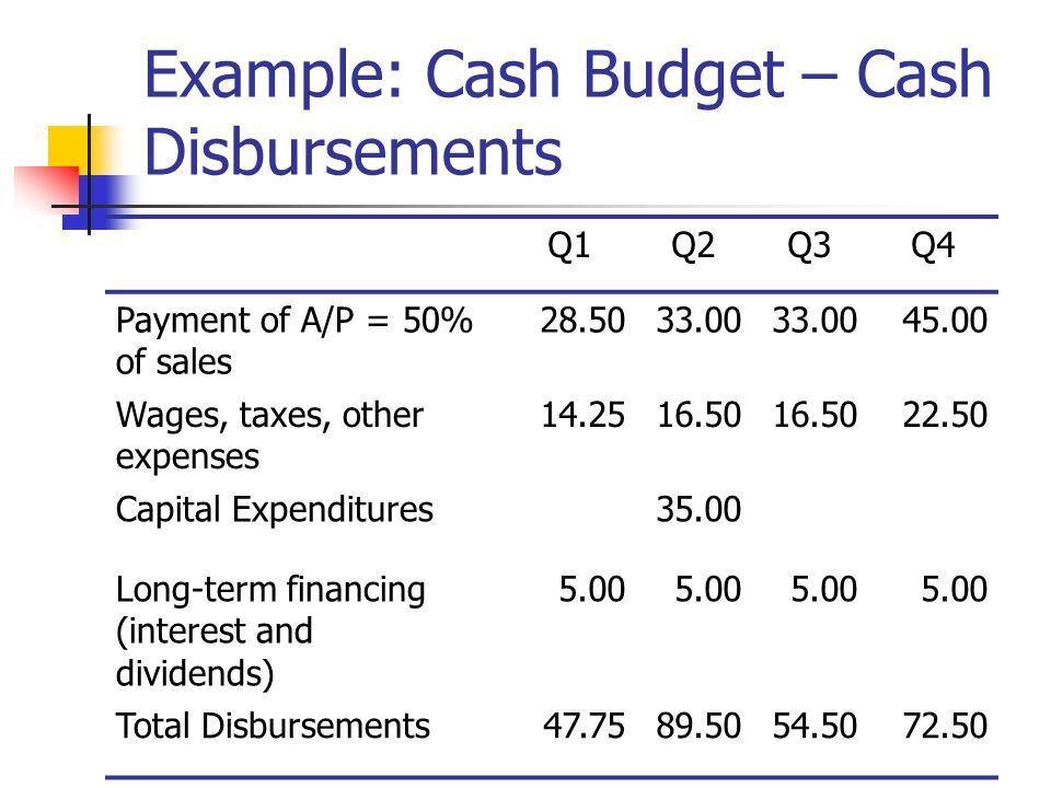 Short-Term Financial Planning Final chapter! - ppt video online ...