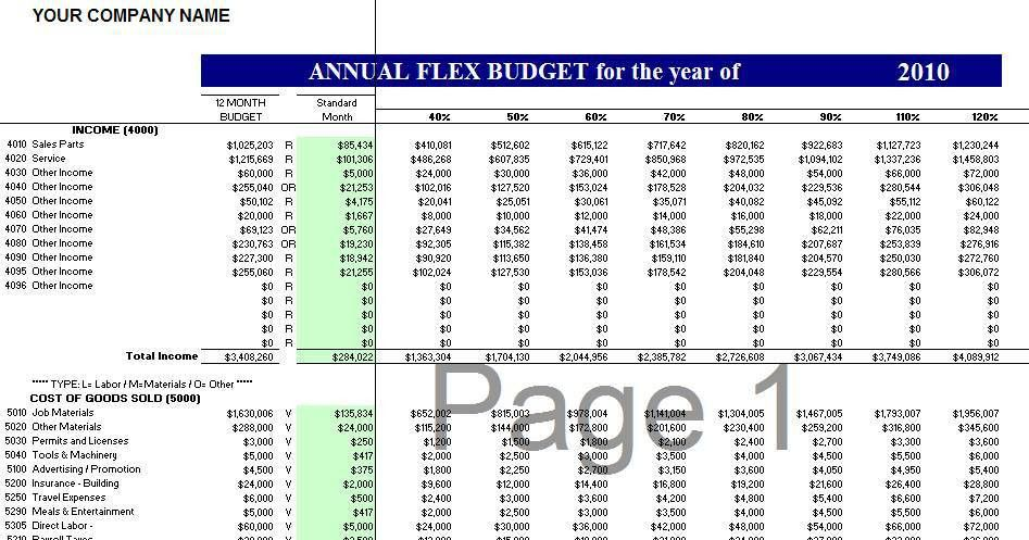 "Flexible Budget with Break-Even and ""what-if"" Analysis. 