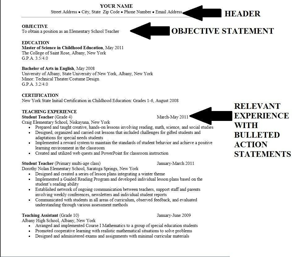 Activities Resume For College Template - Best Resume Collection