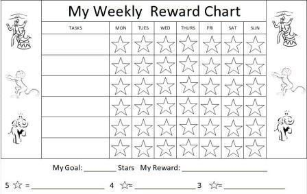 Printable Reward Charts for Kids and Positive Behavior Supports ...